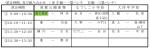 平成29年度南部支部主催ティーボール大会の組合せ表
