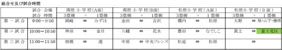 平成29年度中央支部主催ティーボール大会の組合せ表