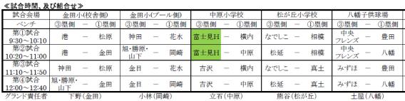 平成29年度北部主催ティーボール大会の組合せ表